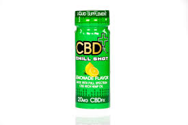 Know The Dosage And Delivery To Take CBD As A Medicine
