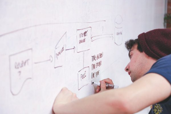 Planning To Start A Tech Startup - Here's What You Need To Know