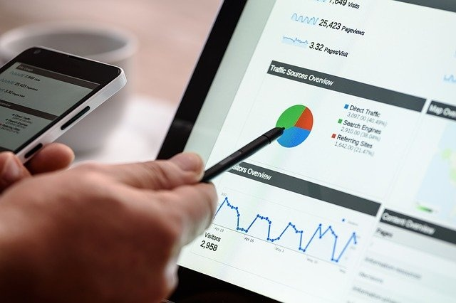 A Detailed Guide to Help You Devise a Proper Marketing Budget